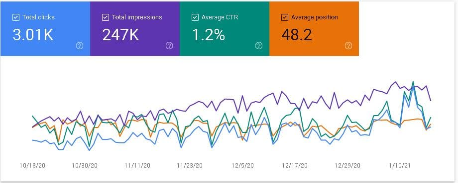 google search console for lawyers
